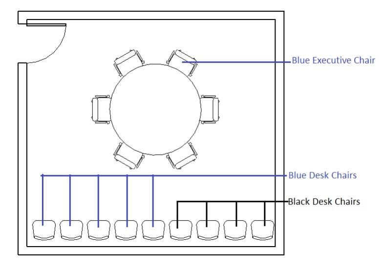 M2 Revit Elements