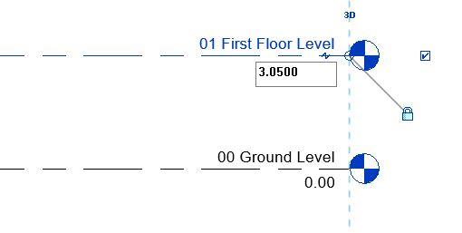M2 Level 8