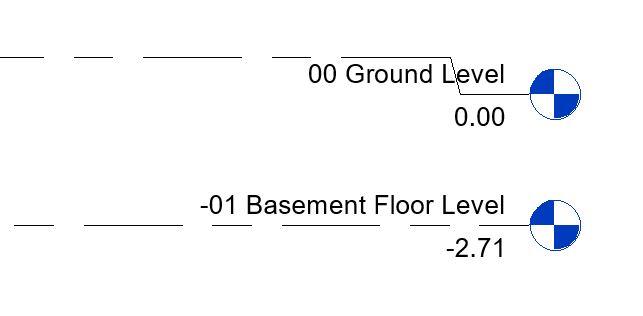 M2 Levels 4